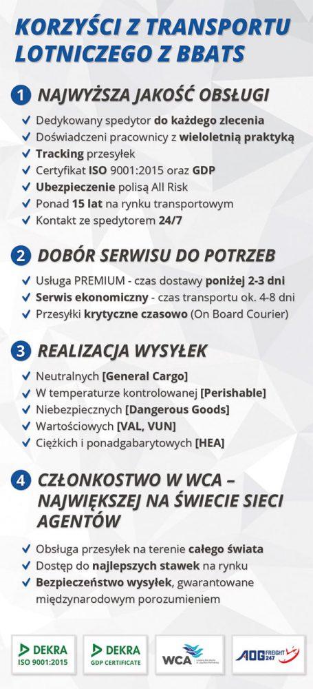 Transport Lotniczy z USA do Polski - ulotka