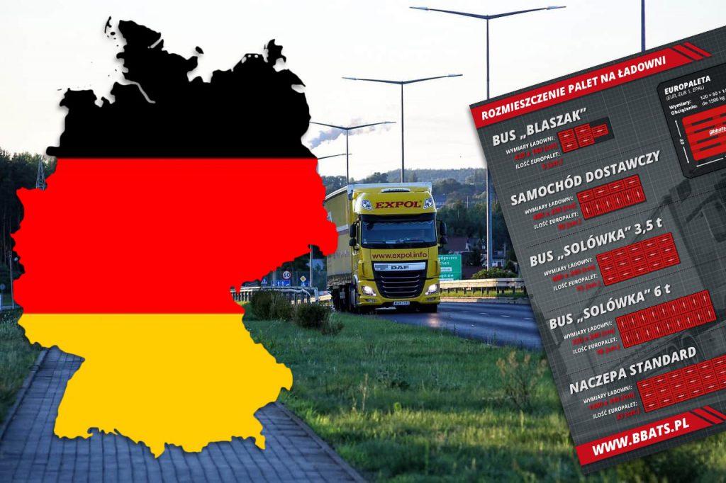 Przesyłki drobnicowe do Niemiec Szybka Wygodna i Tania Dostawa