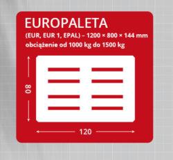 Eksport do Anglii Europaleta