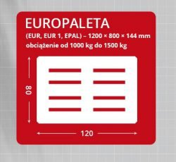 Europaleta w Firmie Transportowej