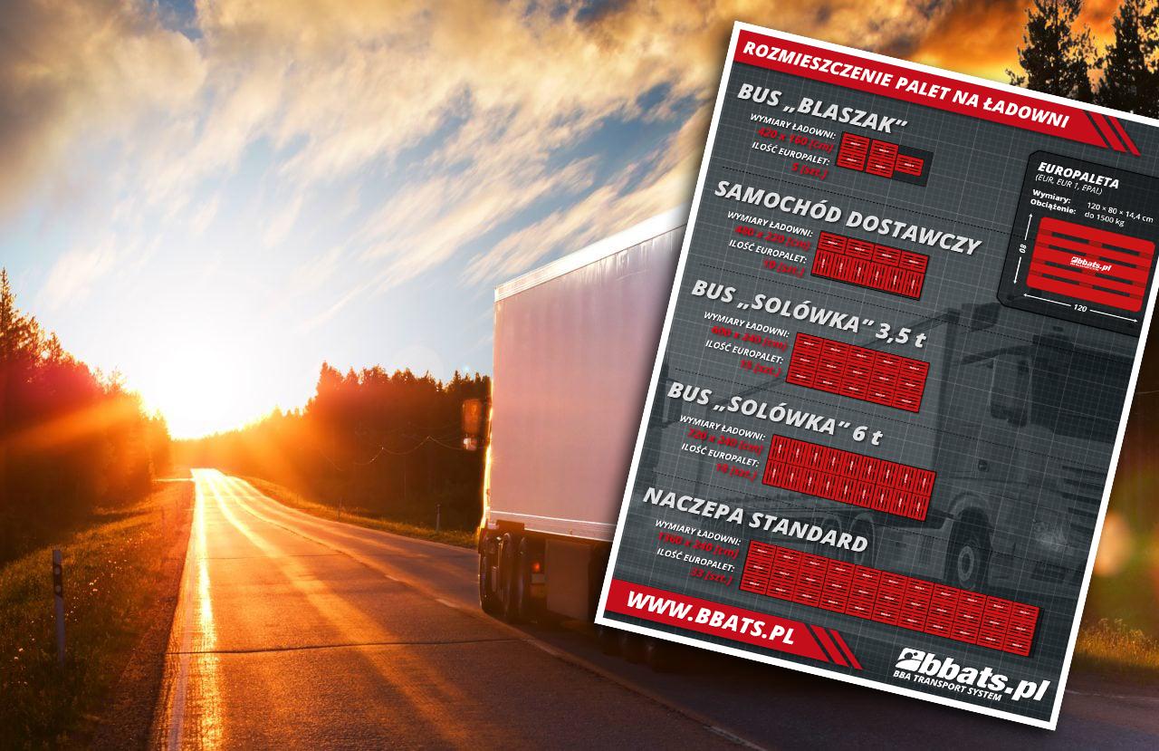 Transport Samochodowy Rozkład Palet