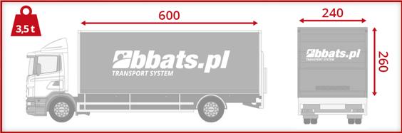 Transport Samochodowy Solówka