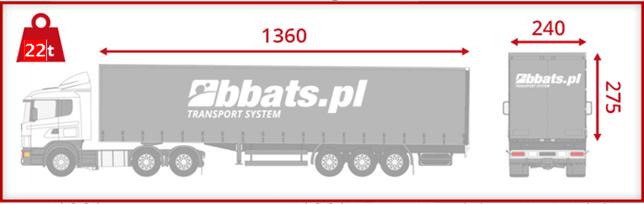 Transport Samochodowy. Samochód ciężarowy z naczepą o wymiarach 1260x240x275 cm.
