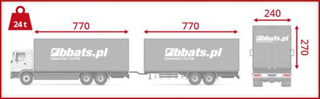 Transport Samochodowy Zestaw
